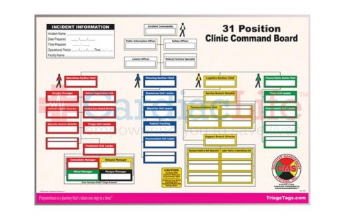 DMS-05503 Clinic Command Board, Full Color