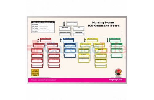 DMS-05808 Nursing Home ICS - NICS Dry Erase Command Board