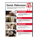 Customized CPR/AED Instructional Poster
